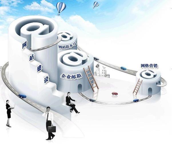 电子商务网站建设与设计原则有哪些